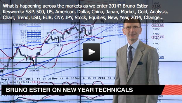 Link to the inverview of Bruno Estier on January 7th, 2014